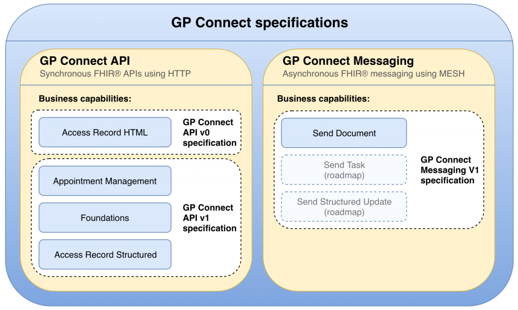GP Connect specification versions